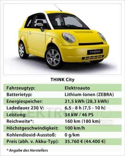think city urbaner e kleinwagen aus norwegen elektroauto. Black Bedroom Furniture Sets. Home Design Ideas