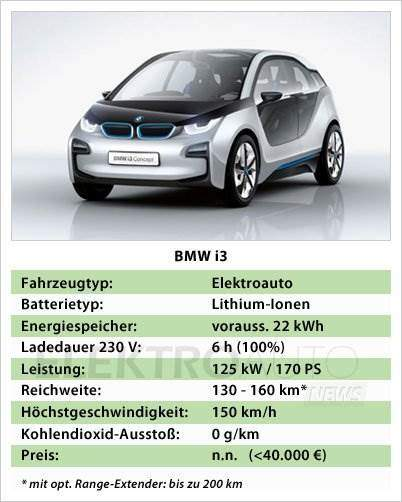 bmw i3 kompakt emissionsfrei und nachhaltig unterwegs elektroauto. Black Bedroom Furniture Sets. Home Design Ideas