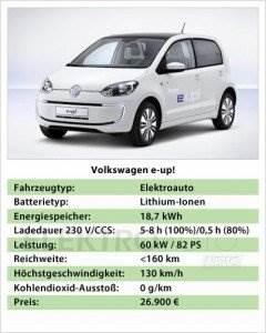 Technische-Daten-VW-e-up