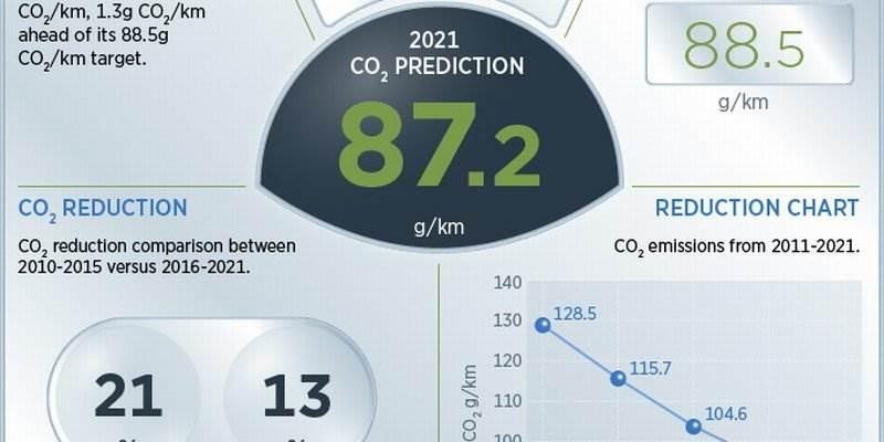 2021-co2-emissionen-ranking