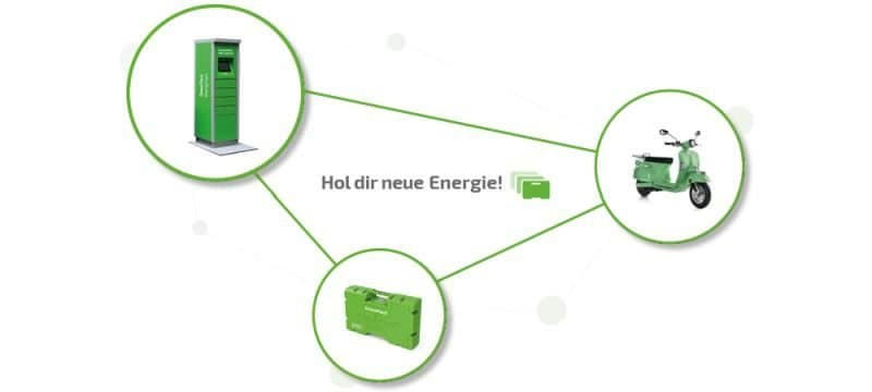 GreenPack System auf einen Blick