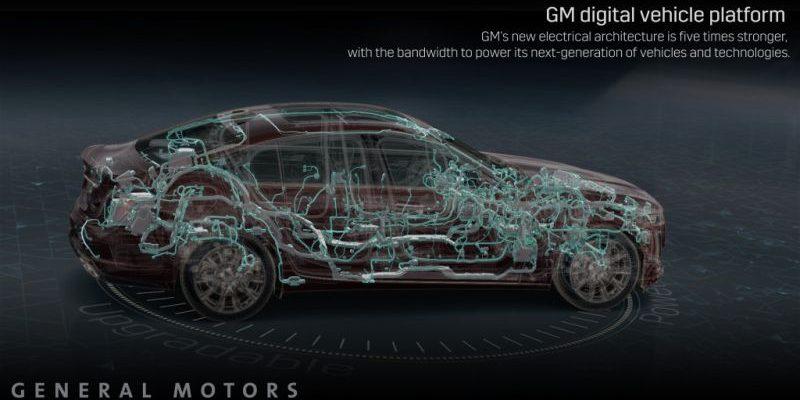 GM Digital Vehicle Plattform