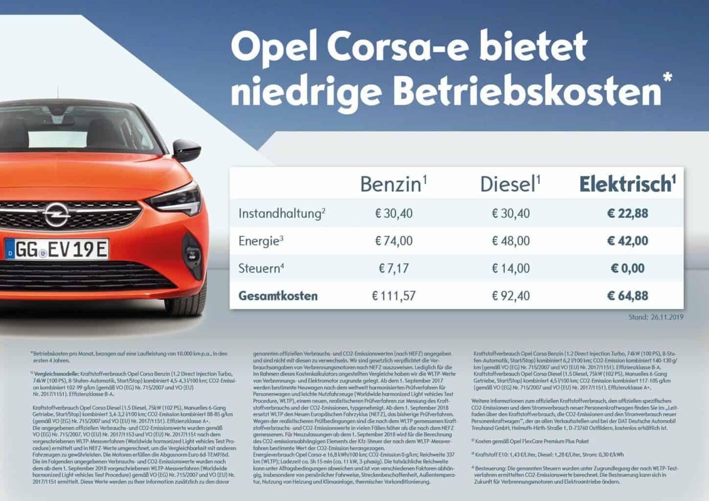 Vergleich der Antriebsvarianten des Opel Corsa