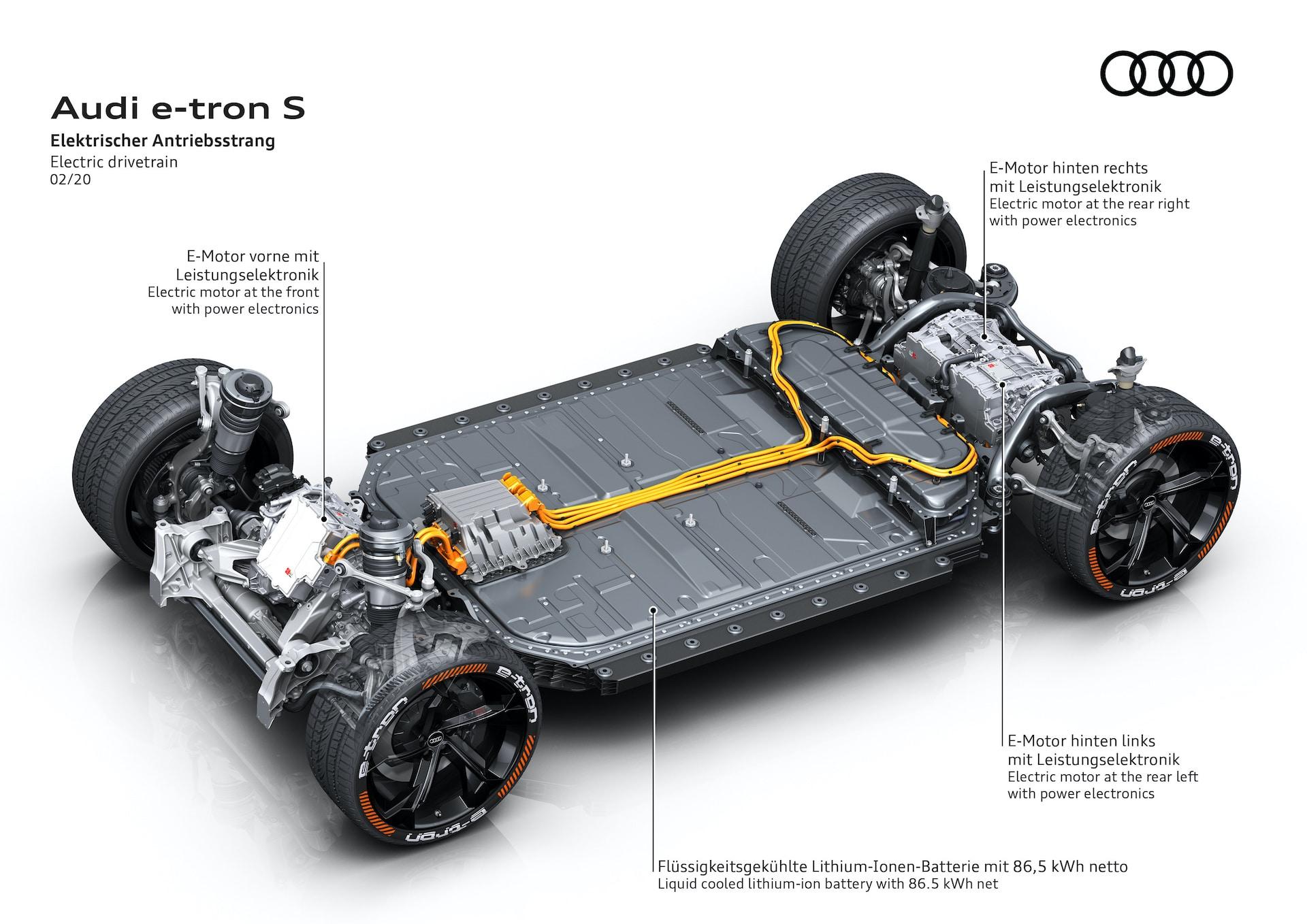 Audi quattro e-tron Elektroauto Antrieb