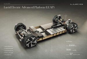 Lucid Air sprintet so schnell wie keine andere E-Limousine über die Viertelmeile