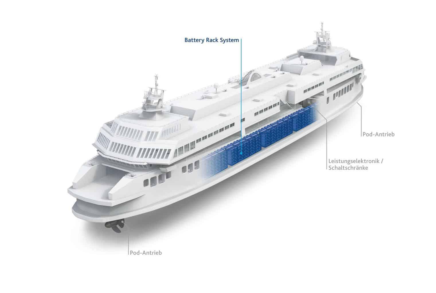 Freudenberg elektrifiziert Schiffsverkehr mit rund 1.200 Batterien pro Schiff
