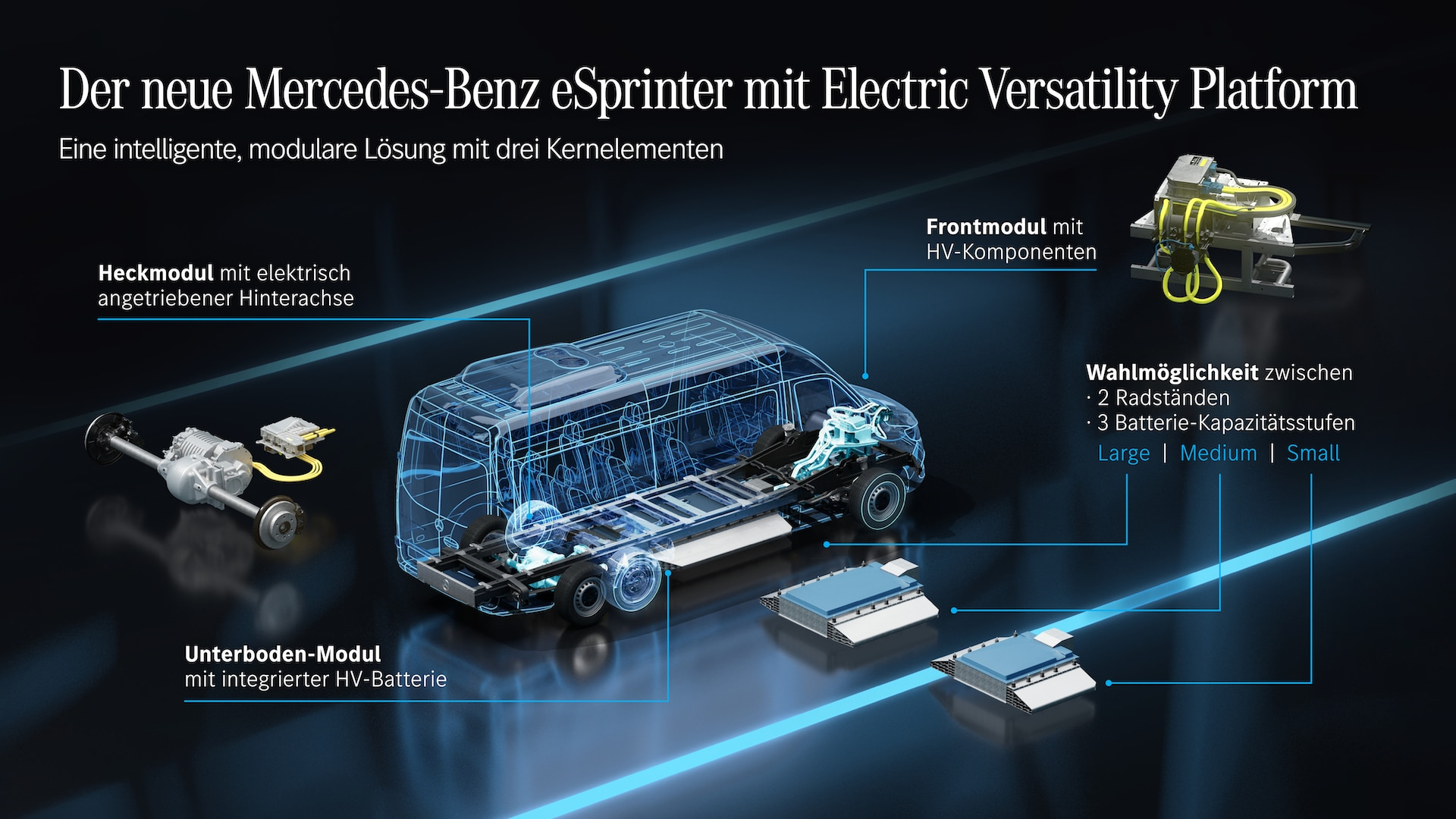 Mercedes-Benz-Elektro-Sprinter-Plattform