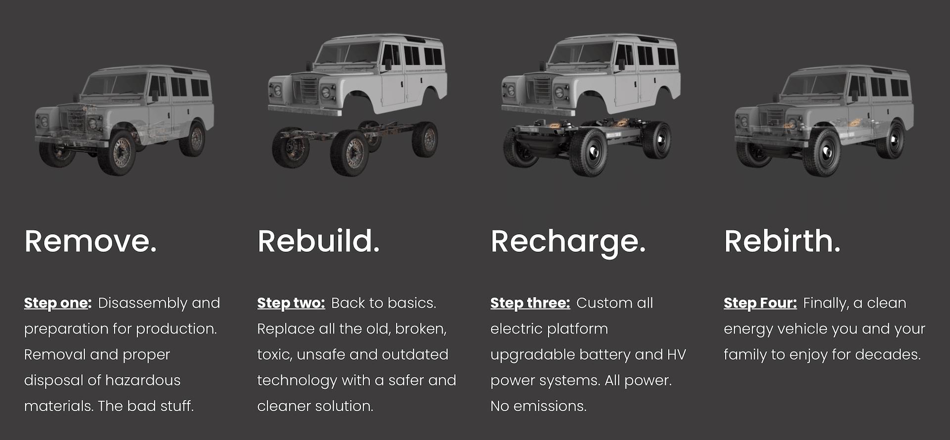 Zero-Labs-Oldtimer-Elektroauto-Umbau