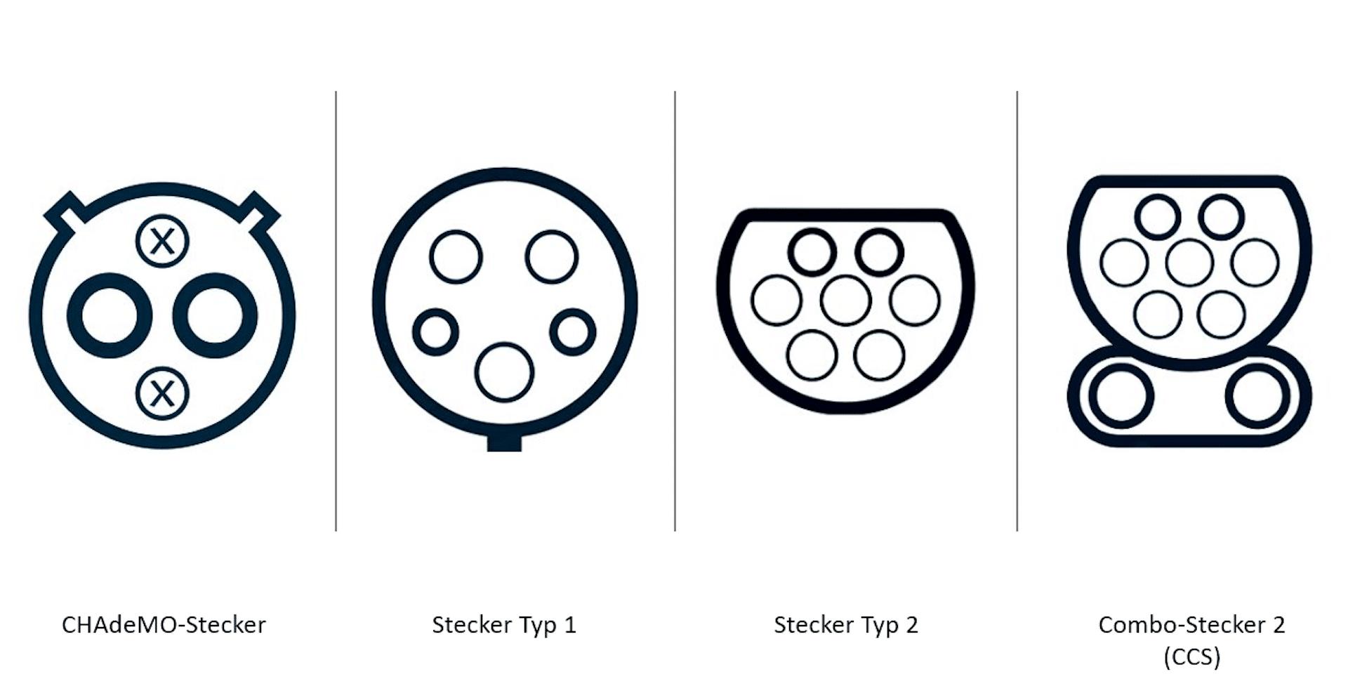 Elektroauto-Steckertypen
