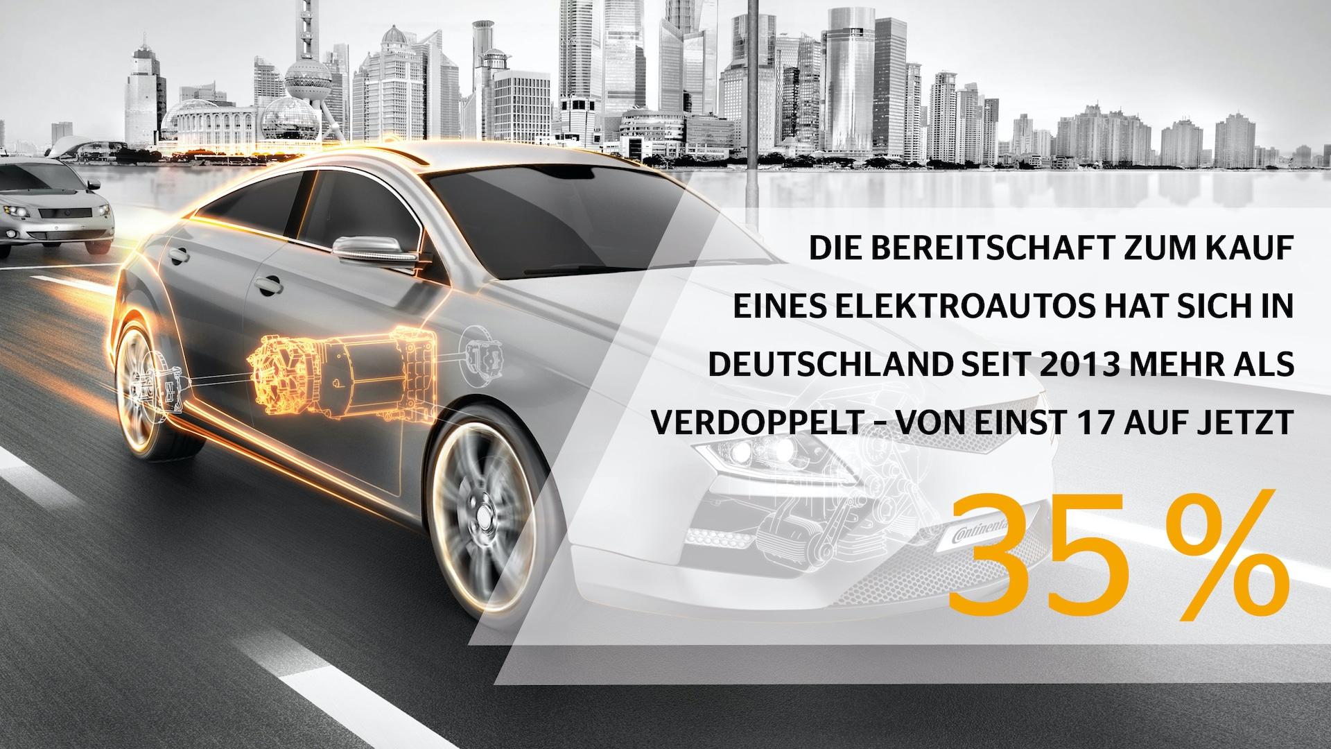 Mobilitätsstudie 2020 - Deutschland