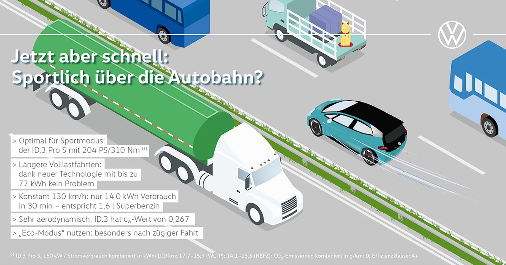 Volkswagen-Elektroauto-Reichweite-Autobahn