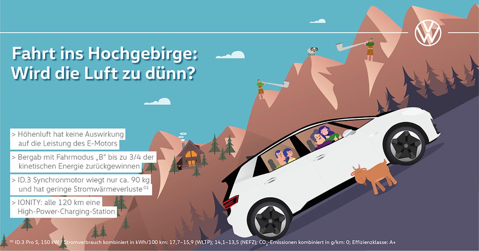Volkswagen-Elektroauto-Reichweite-Berge