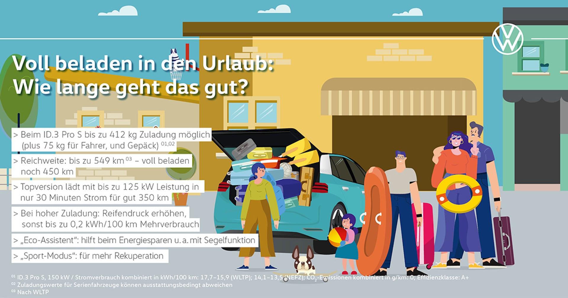 Volkswagen-Elektroauto-Reichweite-Urlaub