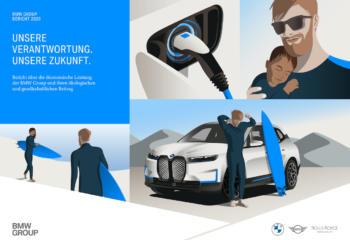 BMW-Konzernbericht-Nachhaltigkeit-CO2