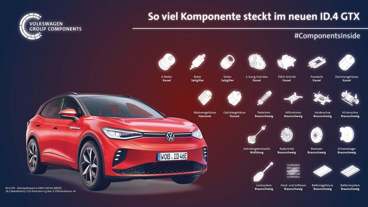 Volkswagen-Elektroauto-Komponenten