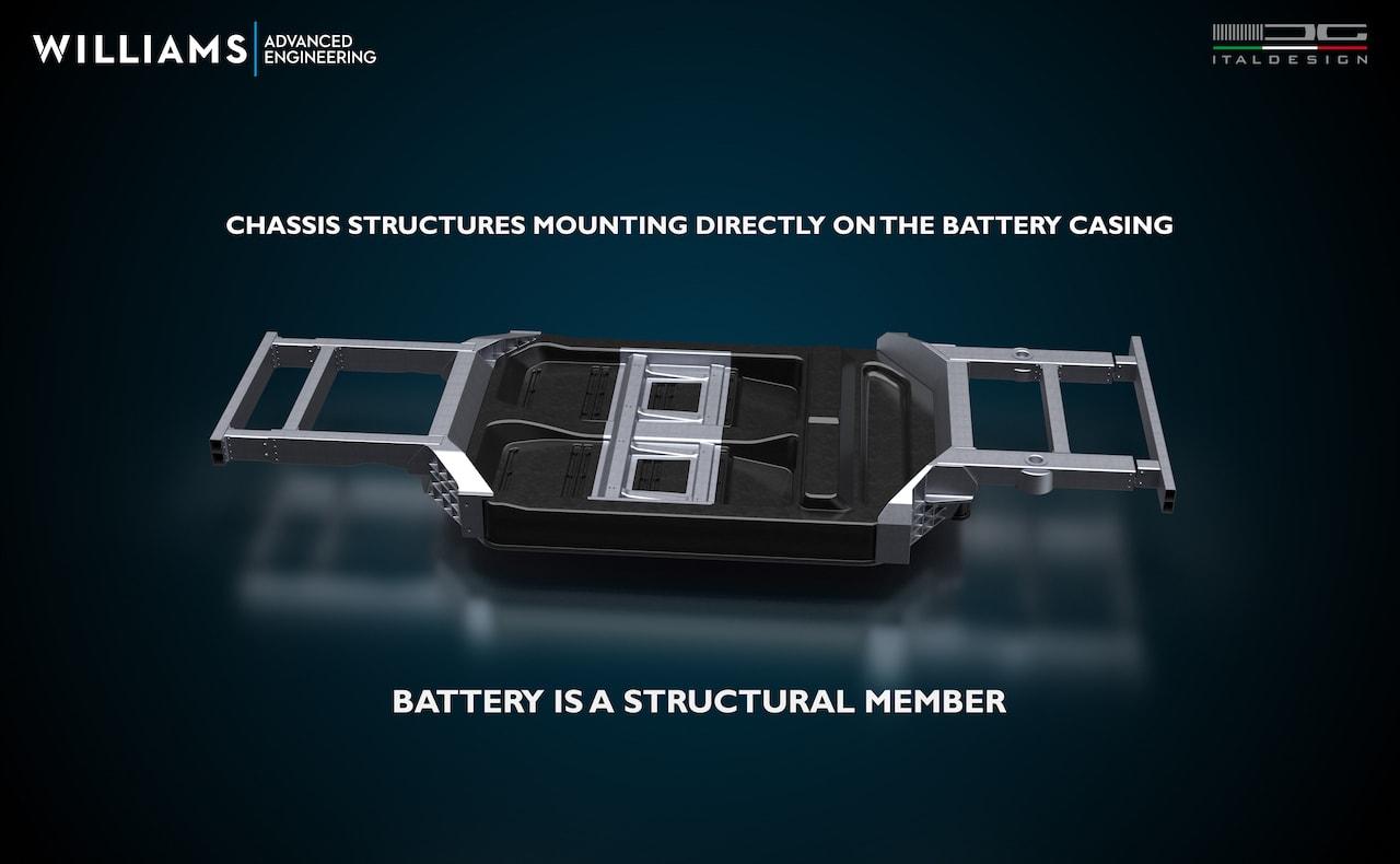 Williams-Italdesign-Elektroauto-Plattform