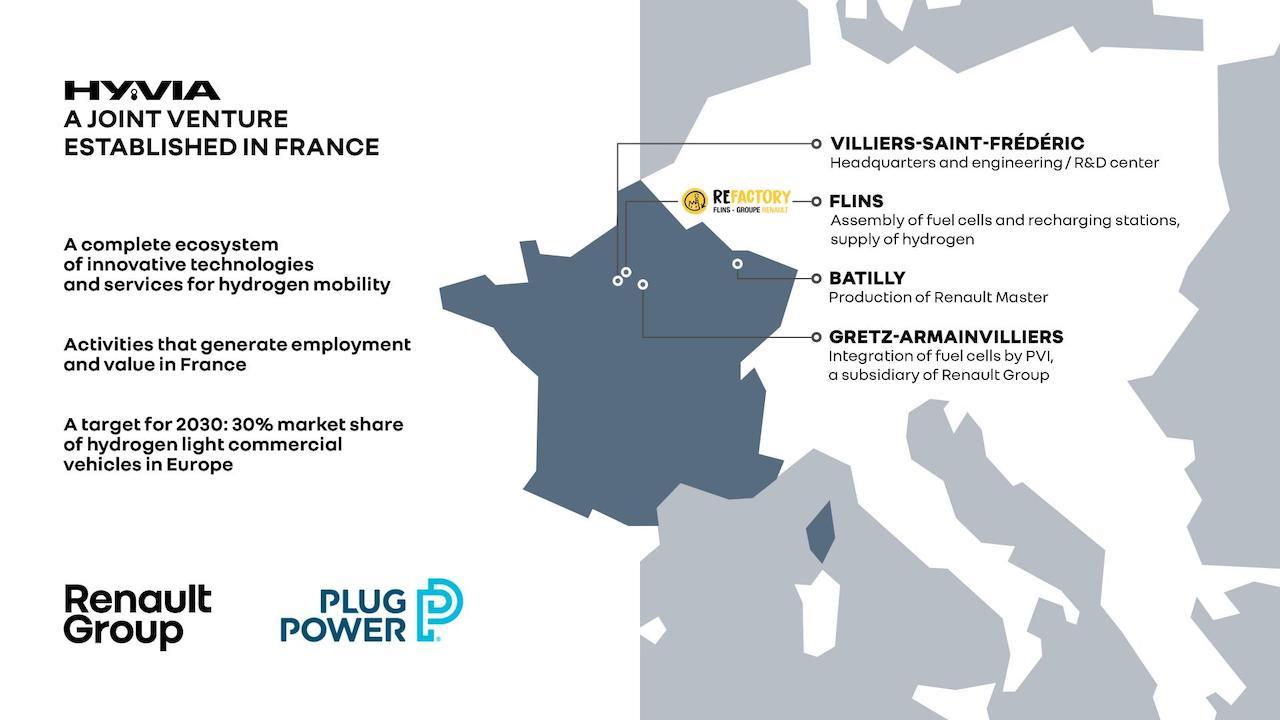 Renault-Plug-Power-Wasserstoff-Brennstoffzelle-Hyvia