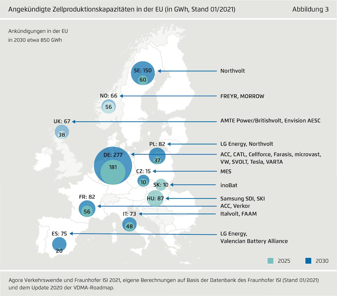Elektroauto-Batterie-Produktion-Fabriken-Europa-Kapazitäten