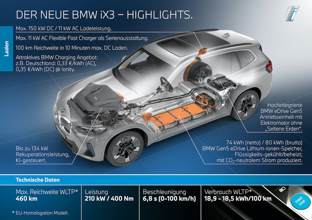 BMW-iX3-Highlights