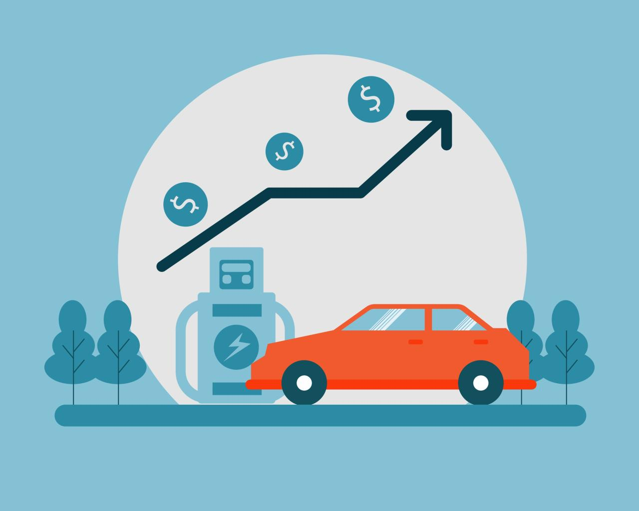 In China sinken die E-Auto Preise; in Europa steigen sie - wo führt dies hin?